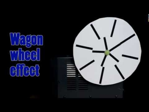 Temporal Aliasing (Wagon Wheel/Stroboscopic Effect)